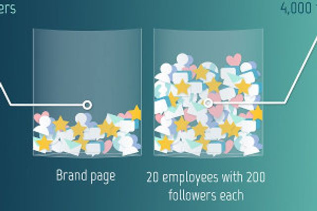Why You need to Stop Your Employee Advocacy Program Right Now! featured image