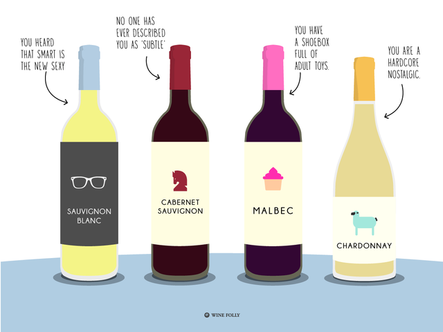 What your favourite wine says about you featured image