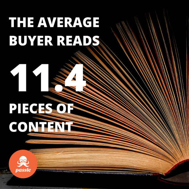 Buyers need content - 4 steps to make sure yours is hitting the mark featured image