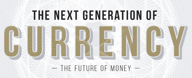 BNY Mellon & Wired Magazine on the next generation of Currency  featured image