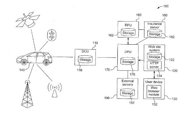 Which P&C Insurers Have Filed Patents Related to Autonomous Vehicles? featured image