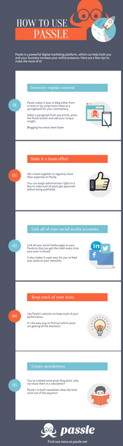 How to use Passle for your business [Infographic] featured image