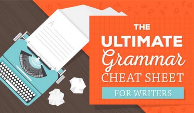 36 grammar tips to write better content featured image