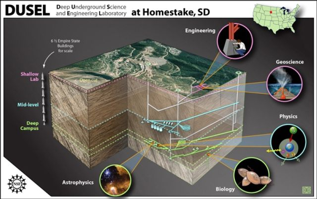 Society for Creative Apocalyptology Looks at Deep Science Research Facility in Homestake Mine featured image
