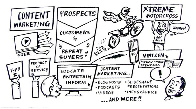 A content marketing glossary featured image