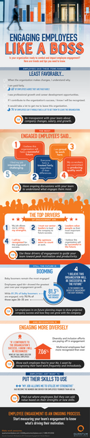 How the best companies engage employees featured image